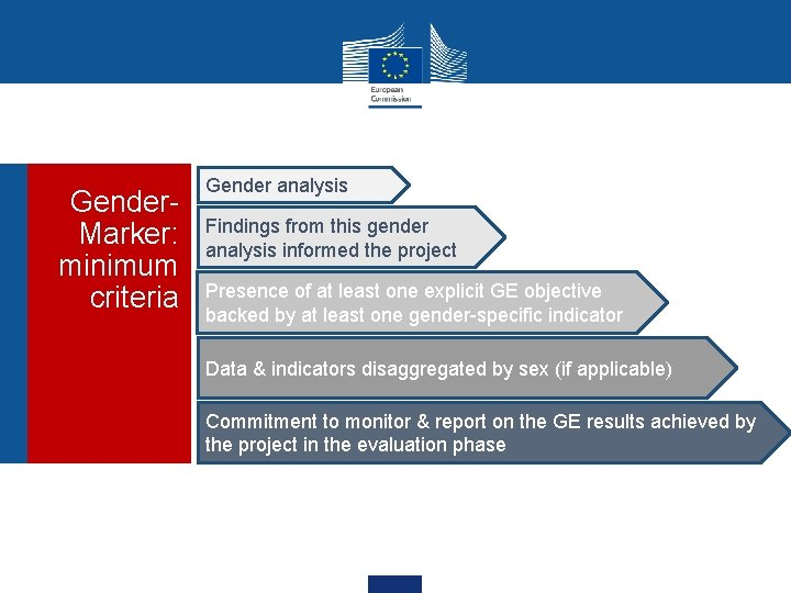 Gender. Marker: minimum criteria Gender analysis Findings from this gender analysis informed the project