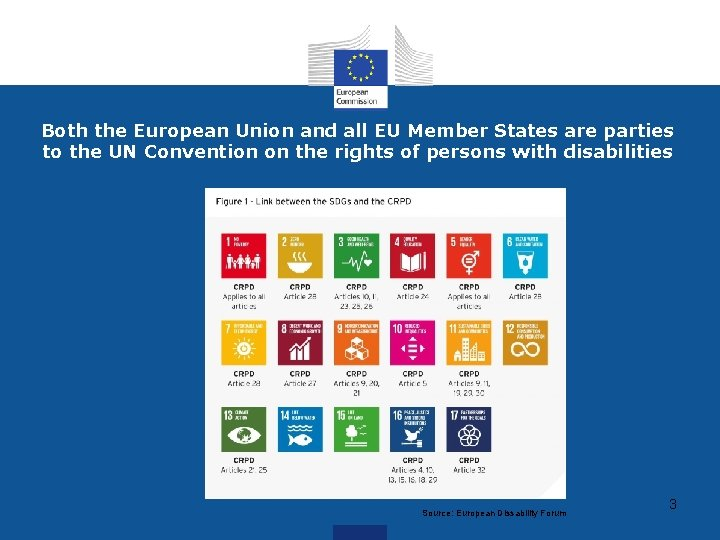 Both the European Union and all EU Member States are parties to the UN