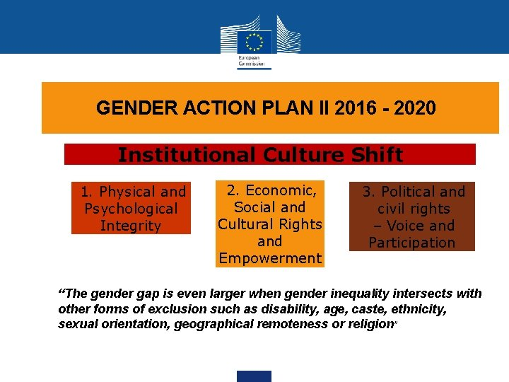 GENDER ACTION PLAN II 2016 - 2020 Institutional Culture Shift 1. Physical and Psychological
