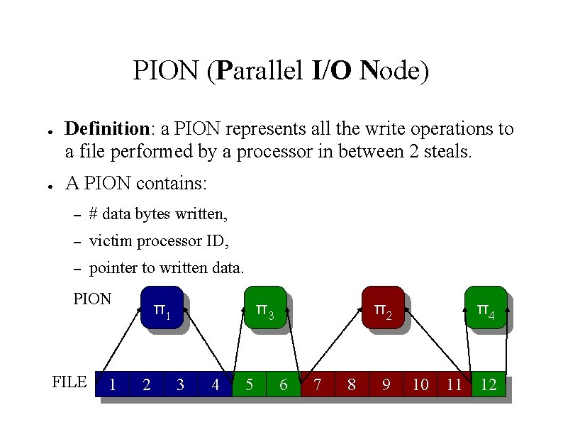 PION (Parallel I/O Node) ● ● Definition: a PION represents all the write operations