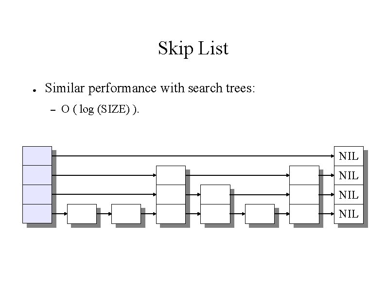 Skip List ● Similar performance with search trees: – O ( log (SIZE) ).