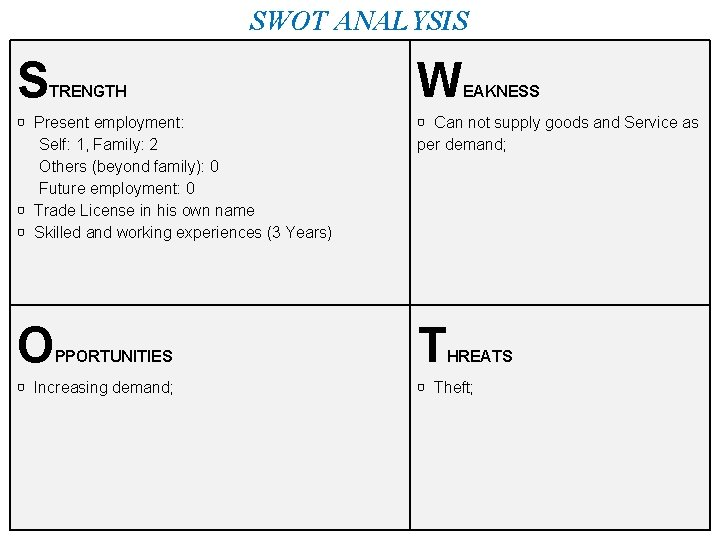 SWOT ANALYSIS S TRENGTH W EAKNESS ▢ Present employment: Self: 1, Family: 2 Others