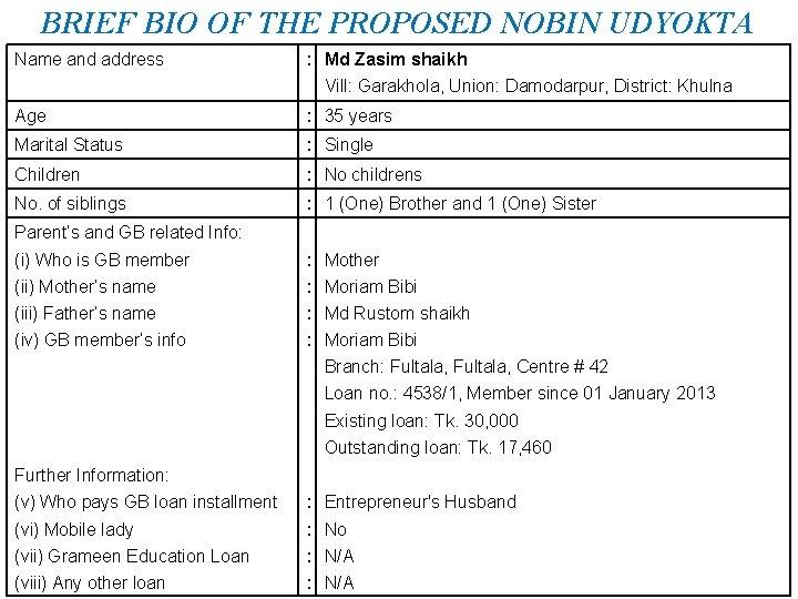 BRIEF BIO OF THE PROPOSED NOBIN UDYOKTA Name and address : Md Zasim shaikh