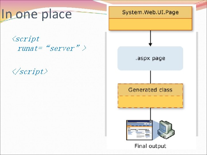 """In one place <script runat=""""server""""> </script>"""