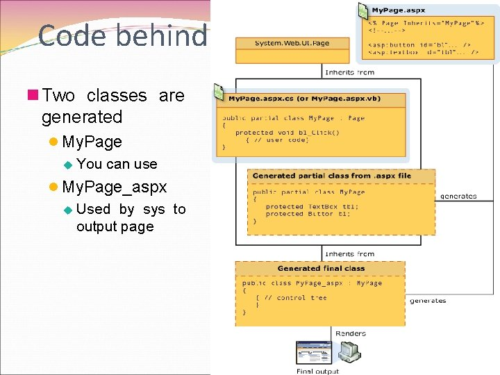 Code behind n Two classes are generated l My. Page u You can use