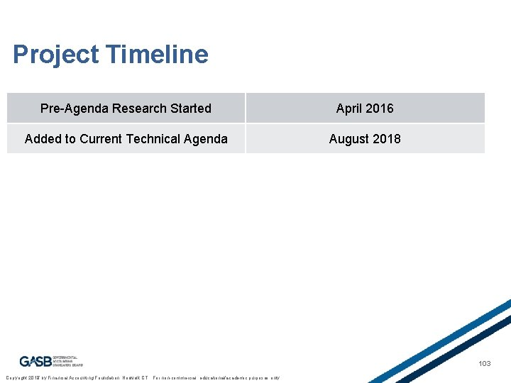 Project Timeline Pre-Agenda Research Started April 2016 Added to Current Technical Agenda August 2018