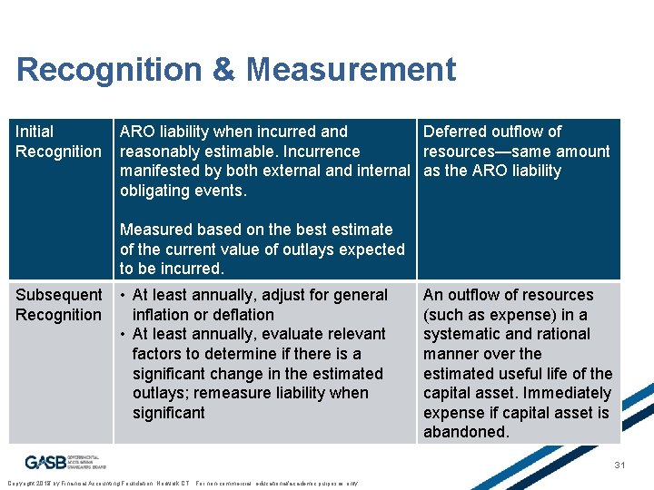 Recognition & Measurement Initial Recognition ARO liability when incurred and Deferred outflow of reasonably