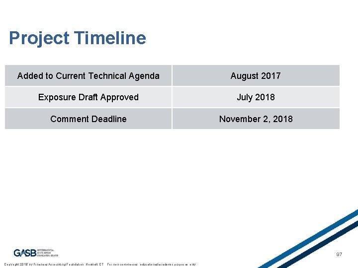 Project Timeline Added to Current Technical Agenda August 2017 Exposure Draft Approved July 2018