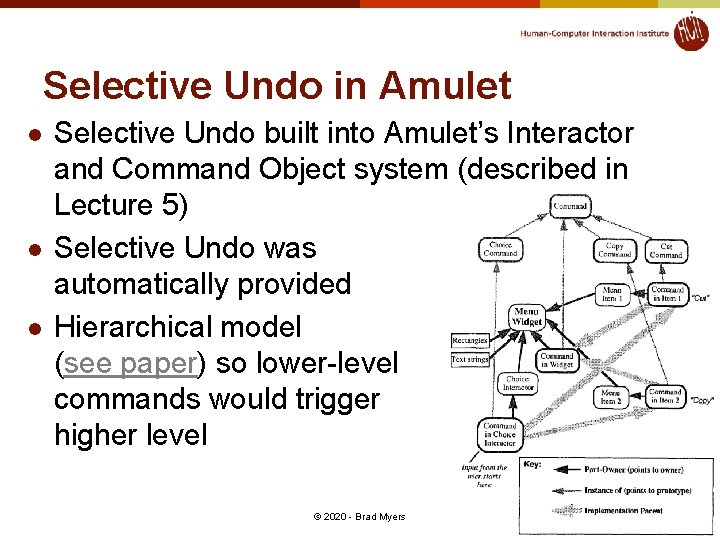 Selective Undo in Amulet l l l Selective Undo built into Amulet's Interactor and