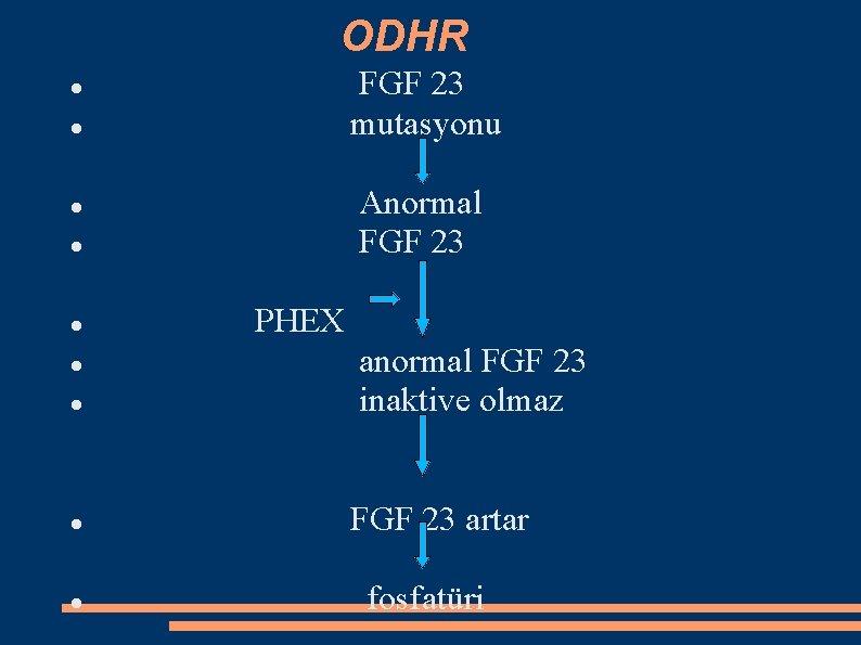 ODHR FGF 23 mutasyonu Anormal FGF 23 PHEX anormal FGF 23 inaktive olmaz FGF