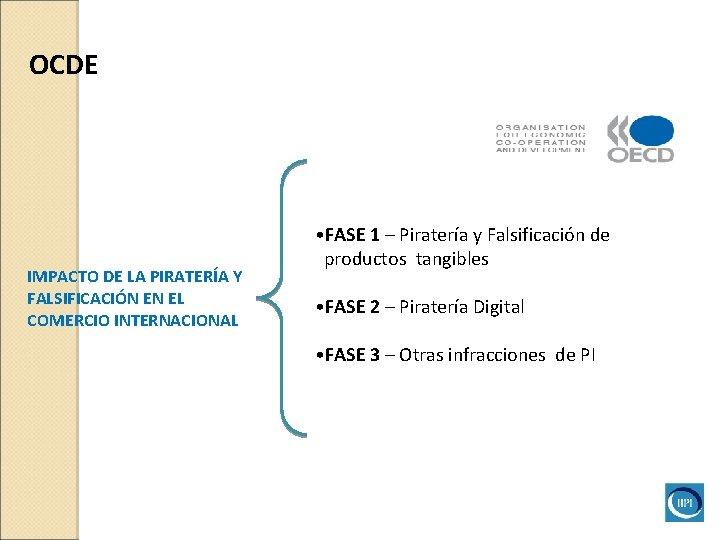 OCDE IMPACTO DE LA PIRATERÍA Y FALSIFICACIÓN EN EL COMERCIO INTERNACIONAL • FASE 1