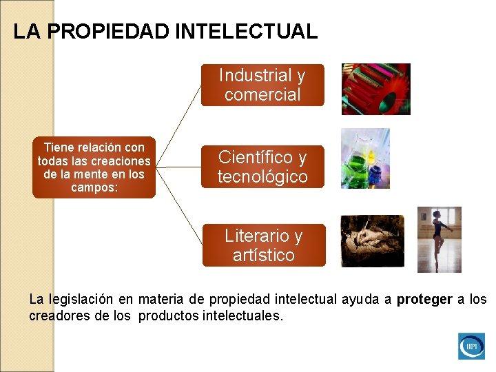 LA PROPIEDAD INTELECTUAL Industrial y comercial Tiene relación con todas las creaciones de la
