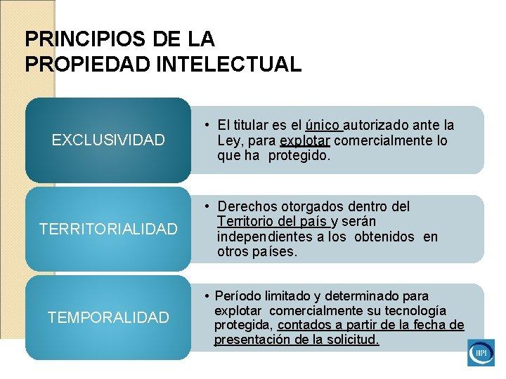 PRINCIPIOS DE LA PROPIEDAD INTELECTUAL EXCLUSIVIDAD TERRITORIALIDAD TEMPORALIDAD • El titular es el único