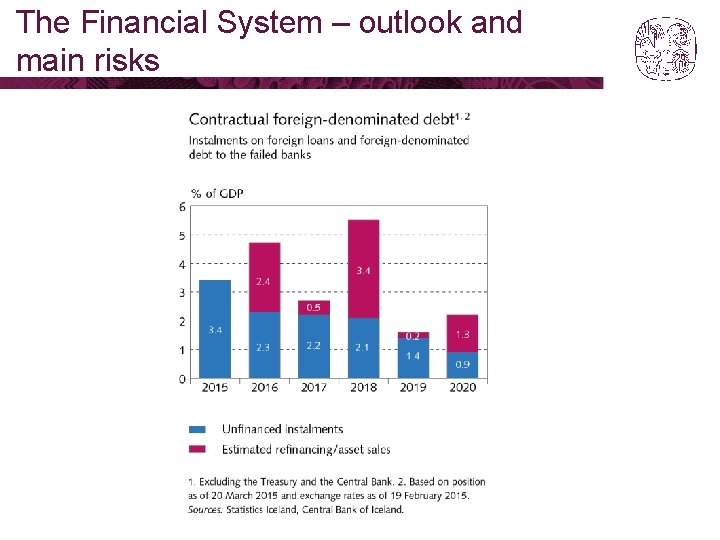 The Financial System – outlook and main risks