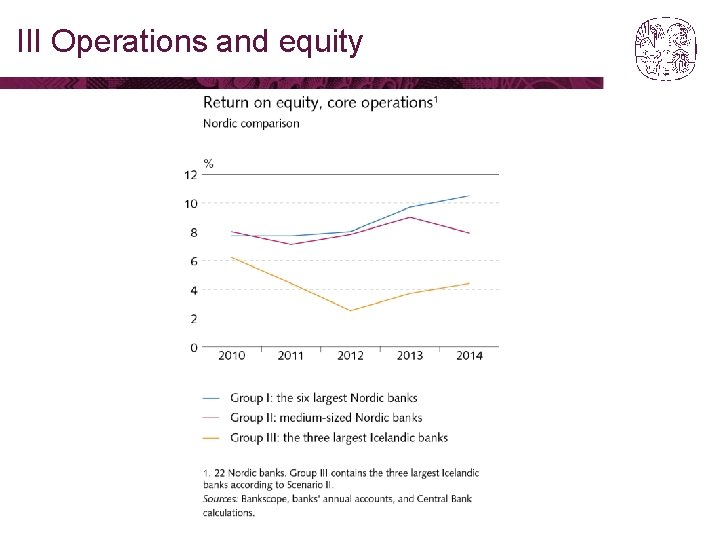 III Operations and equity