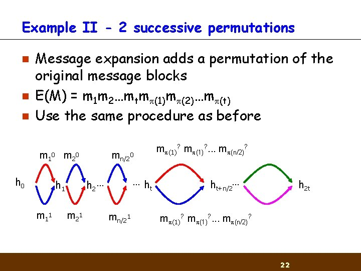 Example II - 2 successive permutations n n n Message expansion adds a permutation