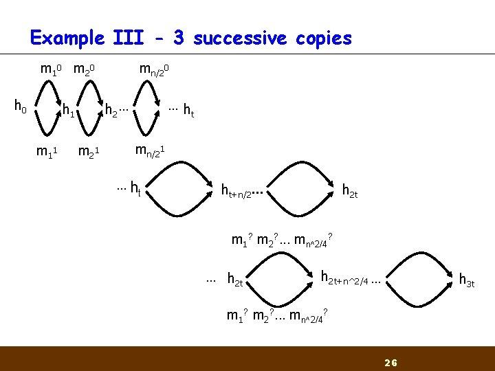 Example III - 3 successive copies m 1 0 m 2 0 h 0