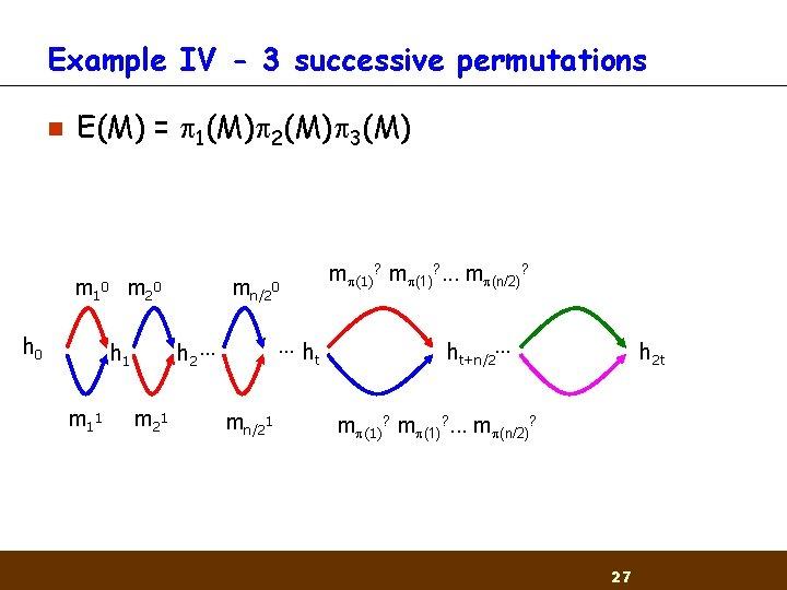 Example IV - 3 successive permutations n E(M) = 1(M) 2(M) 3(M) m 1