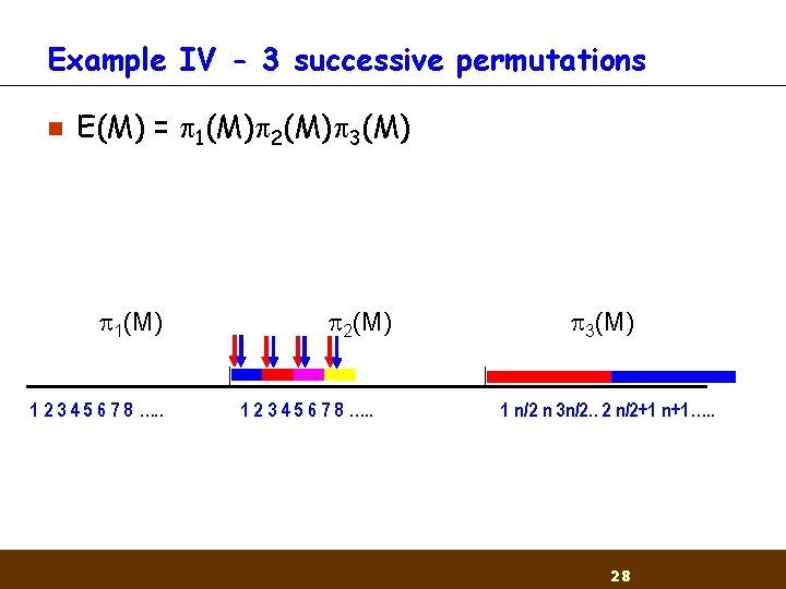 Example IV - 3 successive permutations n E(M) = 1(M) 2(M) 3(M) 1(M) 1