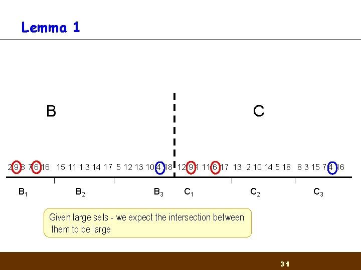 Lemma 1 B C 2 9 8 7 6 16 15 11 1 3