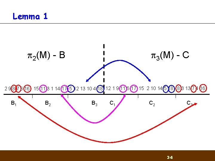 Lemma 1 2(M) - B 3(M) - C 2 9 8 7 6 16