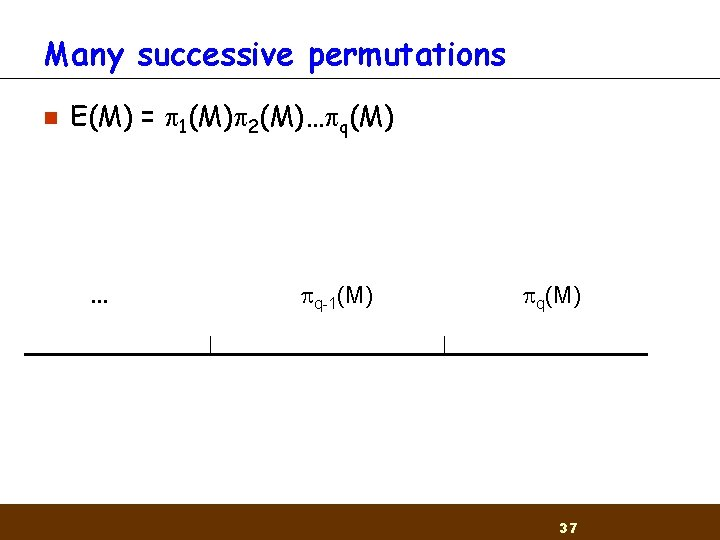 Many successive permutations n E(M) = 1(M) 2(M)… q(M) . . . q-1(M) q(M)