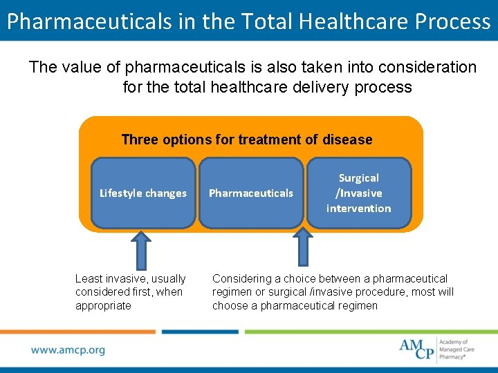 Pharmaceuticals in the Total Healthcare Process The value of pharmaceuticals is also taken into