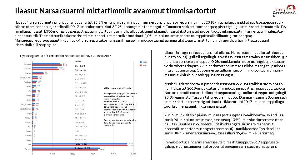 Ilaasut Narsarsuarmi mittarfimmiit avammut timmisartortut Ilaasut Narsarsuarmiit nunanut allanut aallartut 95, 3%-ii nunamit suminngaanneernerat