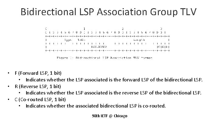 Bidirectional LSP Association Group TLV • F (Forward LSP, 1 bit) • Indicates whether