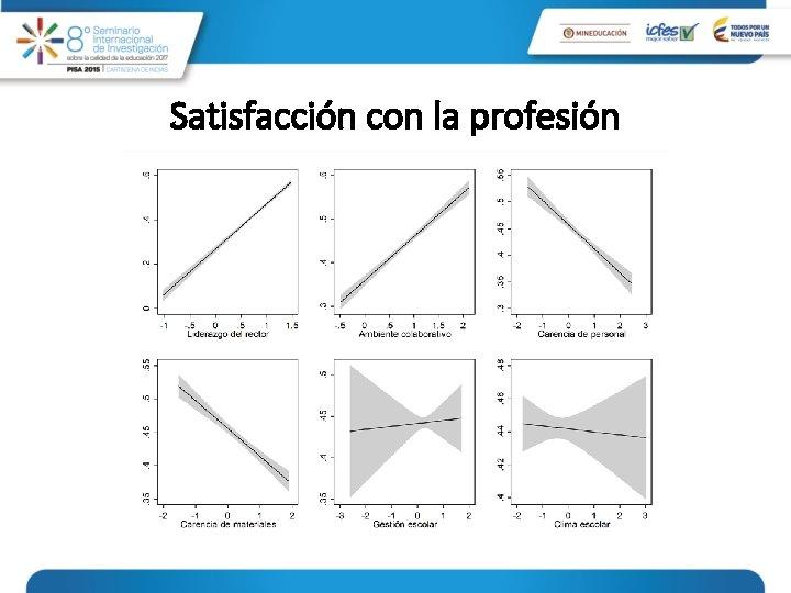 Satisfacción con la profesión