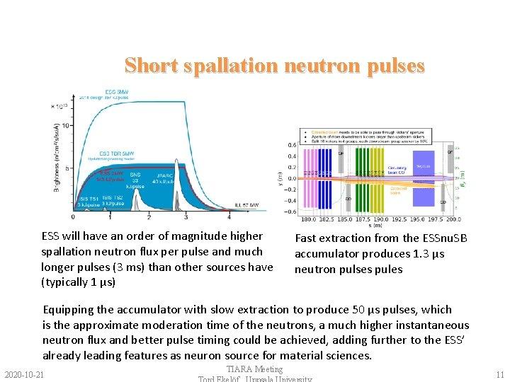Short spallation neutron pulses ESS will have an order of magnitude higher spallation neutron