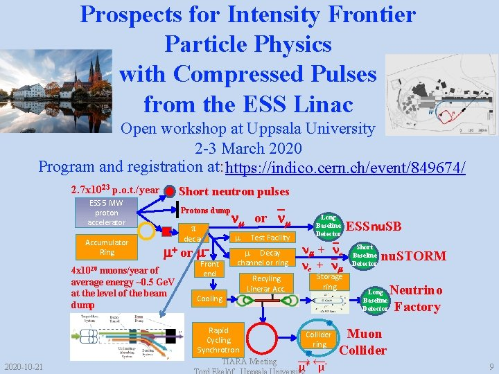 Prospects for Intensity Frontier Particle Physics with Compressed Pulses from the ESS Linac Open