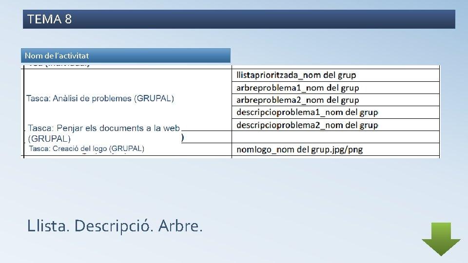 TEMA 8 Nom de l'activitat Llista. Descripció. Arbre.