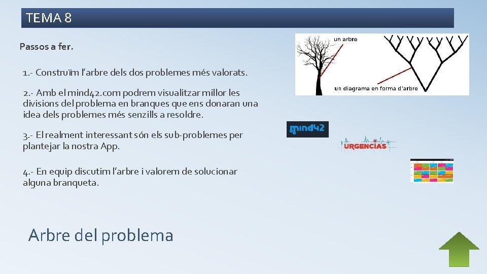 TEMA 8 Passos a fer. 1. - Construïm l'arbre dels dos problemes més valorats.