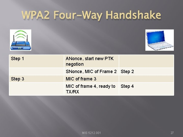 WPA 2 Four-Way Handshake Step 1 ANonce, start new PTK negotion SNonce, MIC of