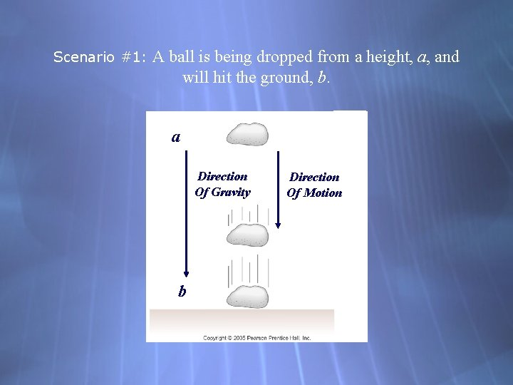 Scenario #1: A ball is being dropped from a height, a, and will hit