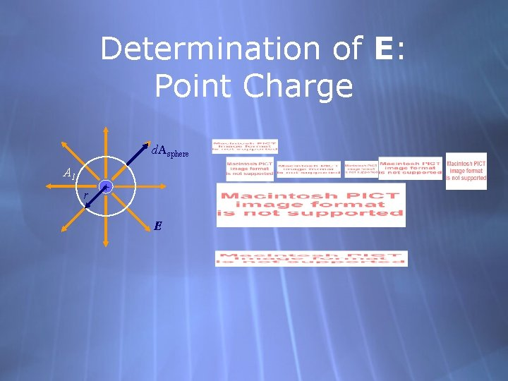 Determination of E: Point Charge d. Asphere A 1 r + E