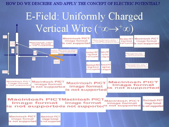 HOW DO WE DESCRIBE AND APPLY THE CONCEPT OF ELECTRIC POTENTIAL? E-Field: Uniformly Charged