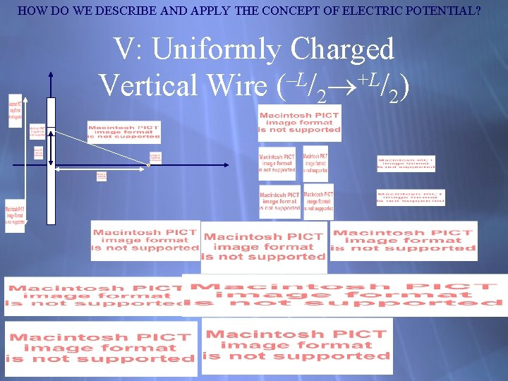HOW DO WE DESCRIBE AND APPLY THE CONCEPT OF ELECTRIC POTENTIAL? V: Uniformly Charged