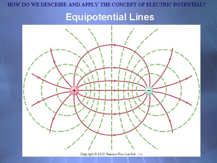 HOW DO WE DESCRIBE AND APPLY THE CONCEPT OF ELECTRIC POTENTIAL? Equipotential Lines