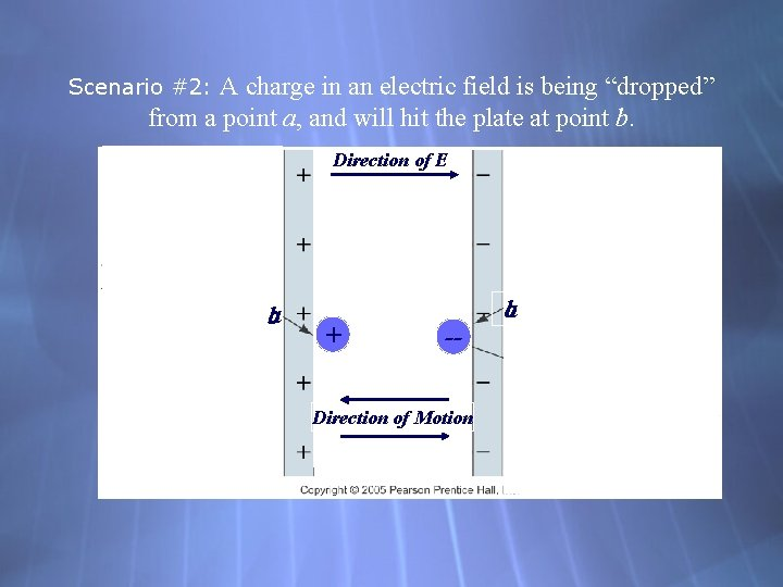 """A charge in an electric field is being """"dropped"""" from a point a, and"""