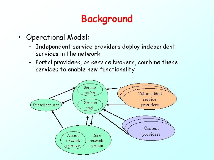 Background • Operational Model: – Independent service providers deploy independent services in the network