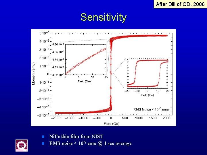 After Bill of QD, 2006 Sensitivity n n Ni. Fe thin film from NIST
