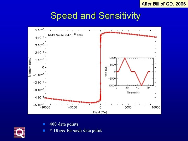 After Bill of QD, 2006 Speed and Sensitivity n n 400 data points <