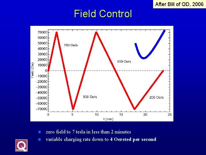 After Bill of QD, 2006 Field Control n n zero field to 7 tesla