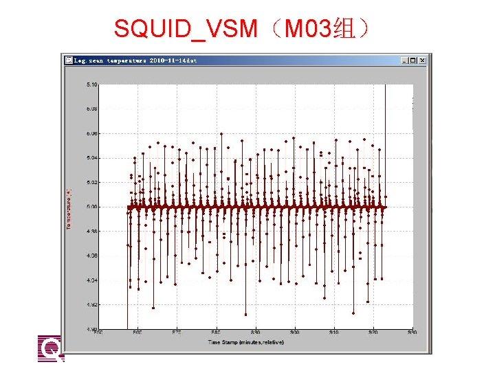 SQUID_VSM(M 03组) Mössbauer 谱?