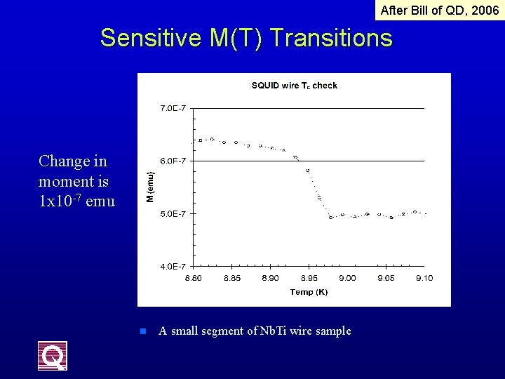 After Bill of QD, 2006 Sensitive M(T) Transitions Change in moment is 1 x