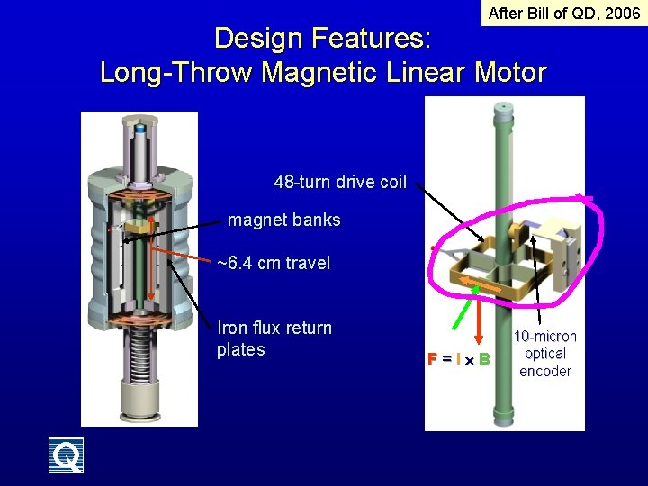 After Bill of QD, 2006 Design Features: Long-Throw Magnetic Linear Motor 48 -turn drive