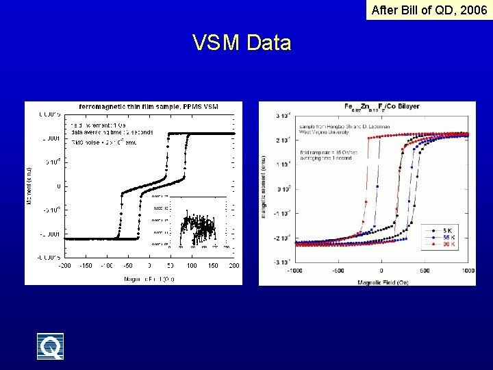 After Bill of QD, 2006 VSM Data