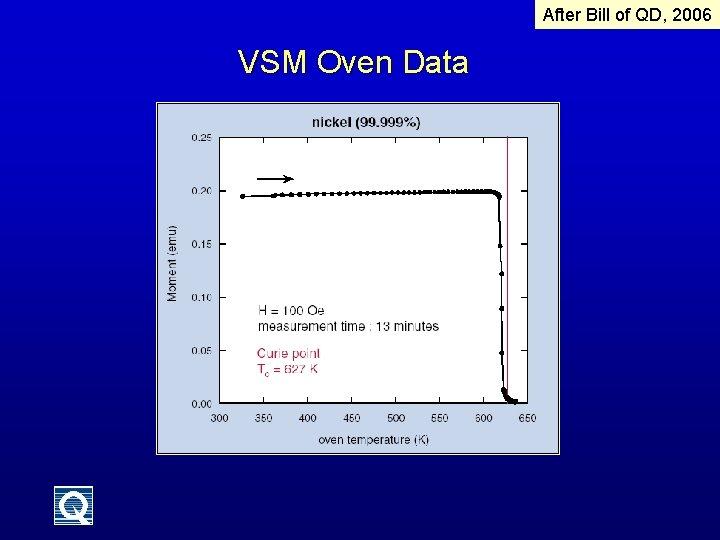 After Bill of QD, 2006 VSM Oven Data
